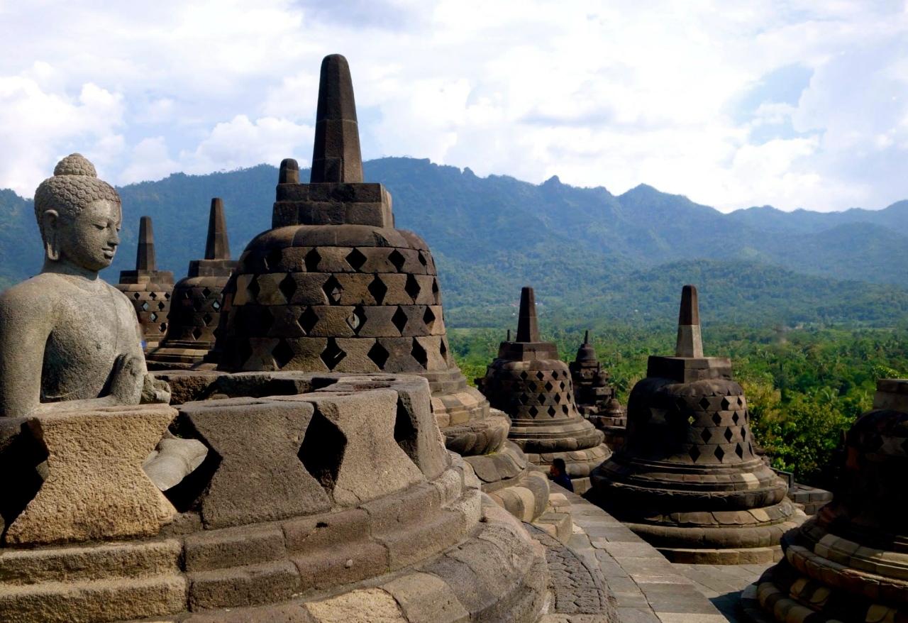 Yogyakarta ou Jodja pour les intimes…2014